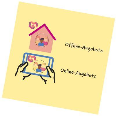 Online_Offline Angebote in der betrieblichen Gesundheitsförderung
